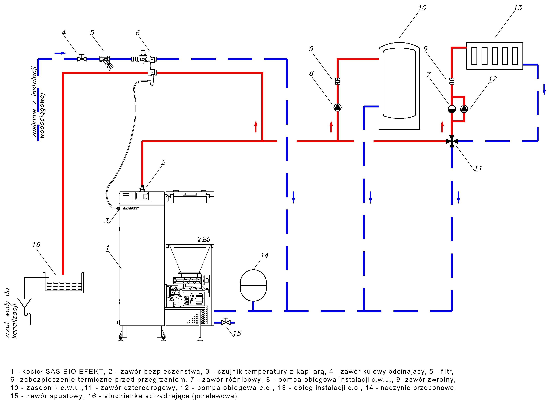 Między. umywalki · KROK V - Podłączenie wężyków do instalacji wodnej · Bateria łazienkowa.